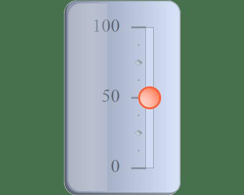 Chart FX 8 for Java - Vertical Gauges
