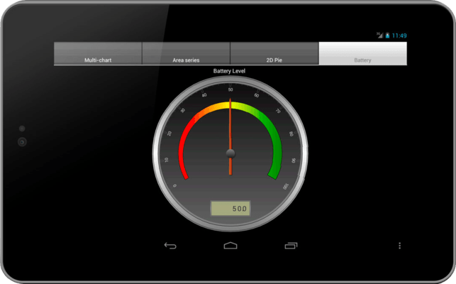 Circular Gauge on Android Device