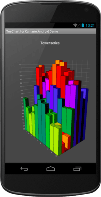 Xamarin.Android 3D Tower Chart