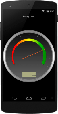 Gauge for Android