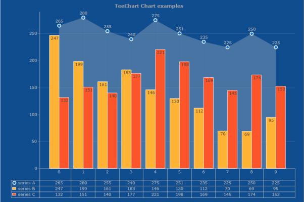 DataGrid Chart Tool