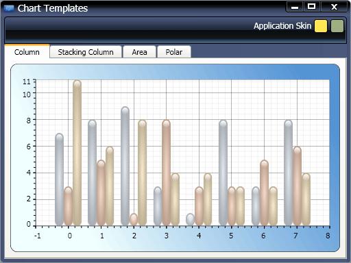 Syncfusion Essential Studio WPF Screenshots