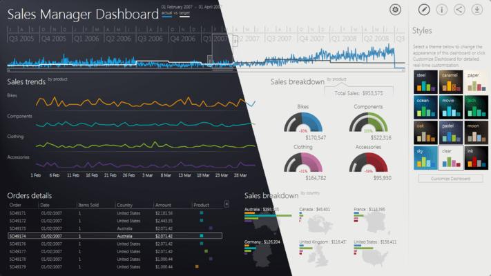 Telerik UI for Silverlight - Dashboard Themes