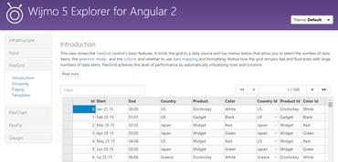 Wijmo 5 adds Angular 2 Beta 1 support