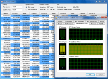 Dapfor .Net Grid V2.10.2