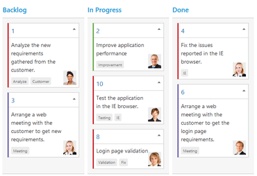 Syncfusion Essential Studio for JavaScript adds Kanban control