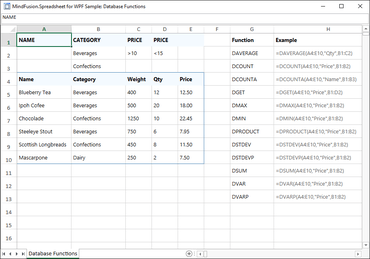 MindFusion.Spreadsheet for WPF V1