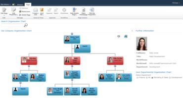 SharePoint Org Chart V6.0