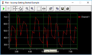 Iocomp ActiveX/VCL Plot Pack V5.0 SP2