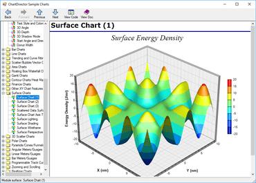 ChartDirector V6.1