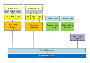 VMem 3.1
