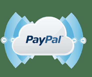 PayPal Integrator C++ Edition 2016