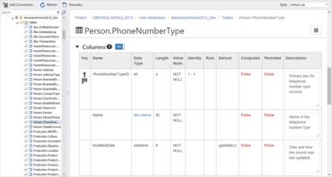 dbForge Documenter for SQL Server V1.2.72
