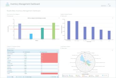 Collabion DataParts for SharePoint v3.0.0.1