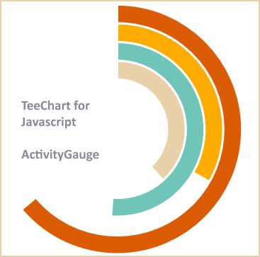 TeeChart for Javascript 2018