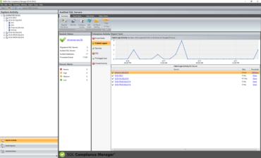 SQL Compliance Manager v5.5.0