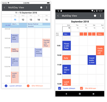 Telerik UI for UWP R3 2018