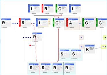 Basic Primitives orgDiagram 4.3.0