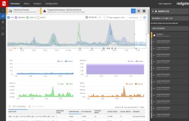 SQL Monitor v9.0.3