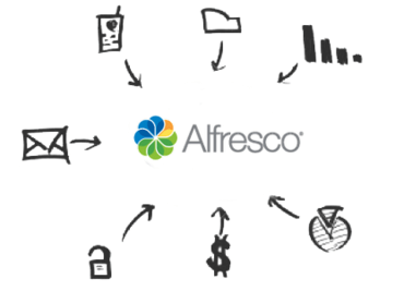 Alfresco Drivers released