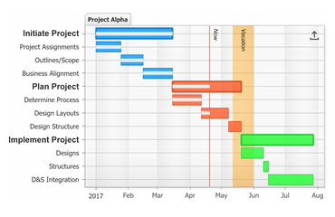 ComponentSource News | Chart Components