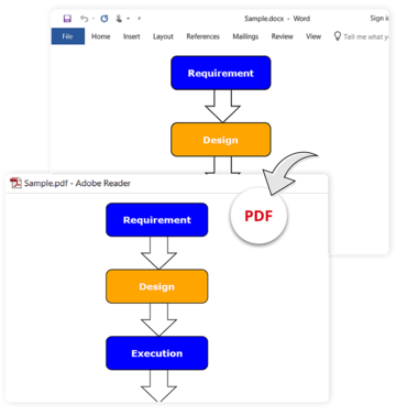 ComponentSource News   Treeview & List Components