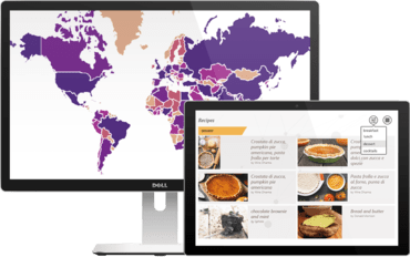 Telerik UI for UWP R3 2019