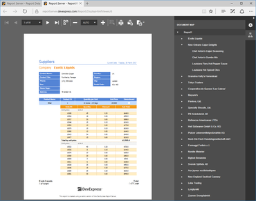 DevExpress Report and Dashboard Server 19.2