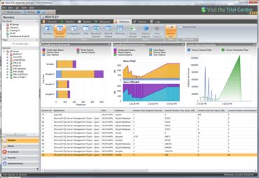 SQL Diagnostic Manager for SQL Server v10.5
