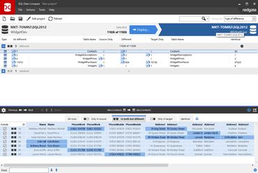SQL Data Compare 14.1.x
