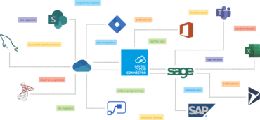 Layer2 Cloud Connector V8.15.6.0