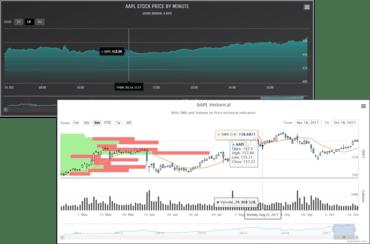 Highcharts Stock JS v8.1.x