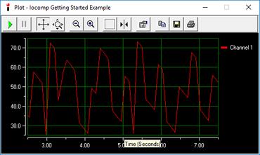 Iocomp ActiveX/VCL Plot Pack V5 SP6