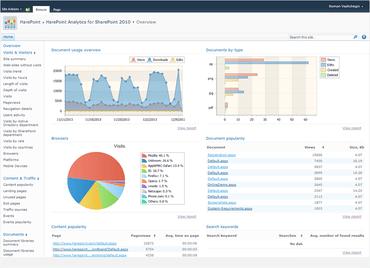 HarePoint Analytics for SharePoint 16.9