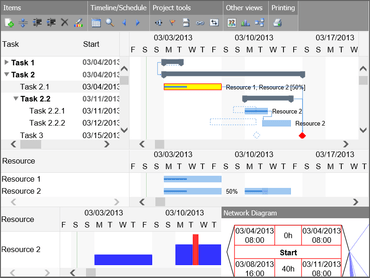 DlhSoft Gantt Chart Web Library for ASP.NET Mini Edition 5.3.3.4