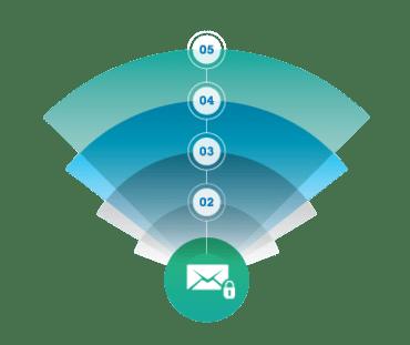 IPWorks OpenPGP .NET Edition 2020 (20.0.7721)