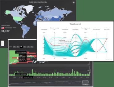 Highcharts Suite v9.1.0