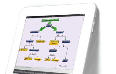 MindFusion.Diagramming for iOS 1.4