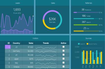 Wijmo Enterprise - FlexGridの主な機能