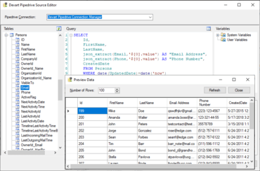 Devart SSIS Data Flow Components for Pipedrive released