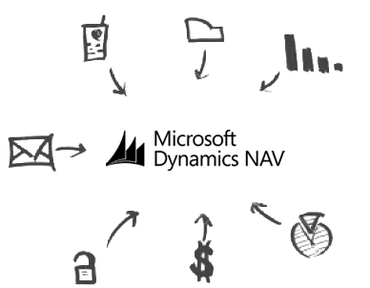 Dynamics NAV Drivers released