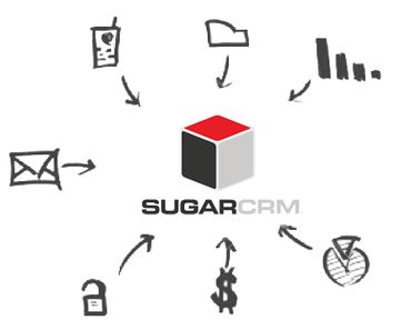 CData SugarCRM Drivers released