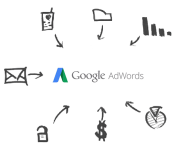 Google AdWords Drivers released