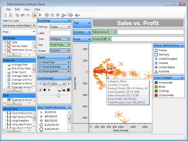 Data Dynamics Analysis supports VS2010