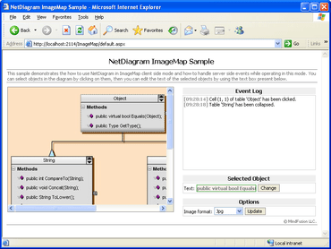MindFusion NetDiagram adds Flash export
