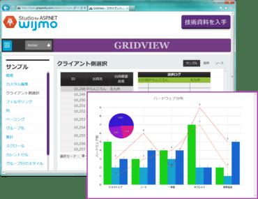 ComponentOne Studio for ASP.NET Wijmo(日本語版)が新発売