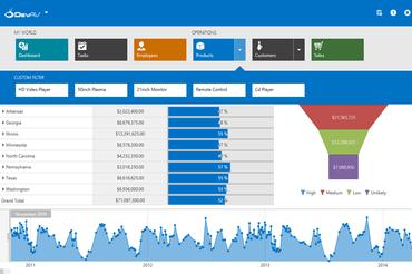 DevExpress WPF adds TileBar Control