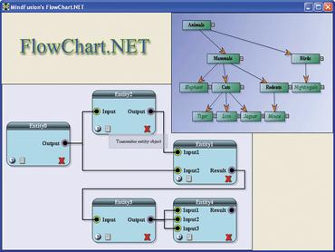 MindFusion FlowChart.NET adds Map Nodes