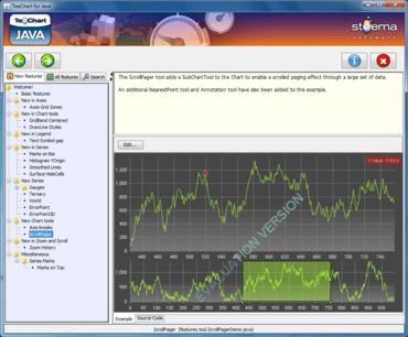 TeeChart for Java updated