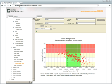 Nevron now supports SQL Server 2012